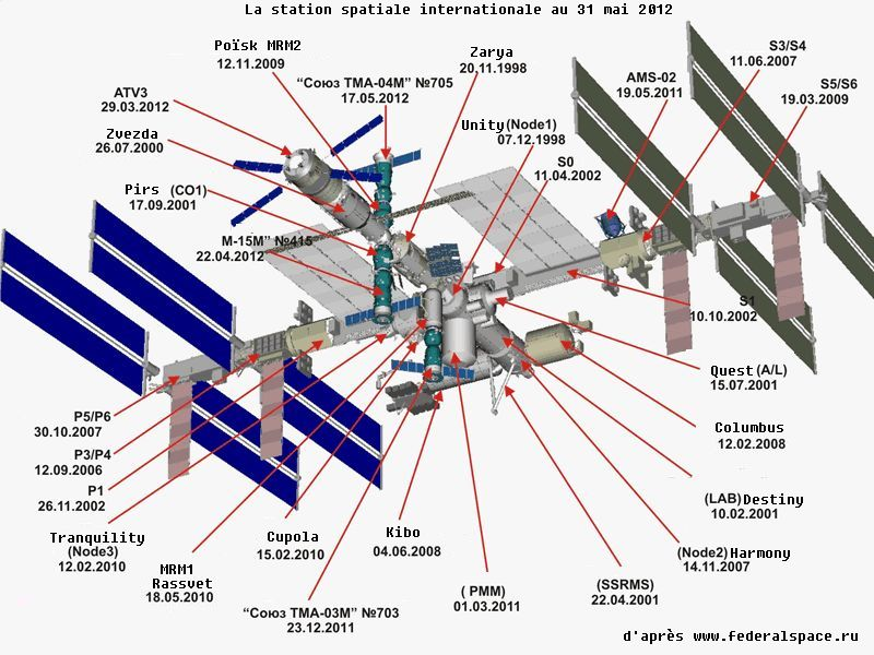 Expedition 31 - Soyouz TMA-04M Mks_3110