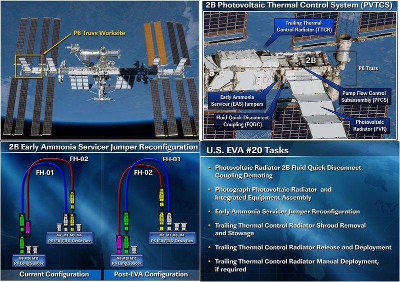 Expedition 33 - Soyouz TMA-06M - Septembre/octobre 2012 - Page 2 Planch74
