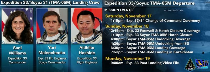 Expedition 33 - Soyouz TMA-06M - Septembre/octobre 2012 - Page 2 Planch83