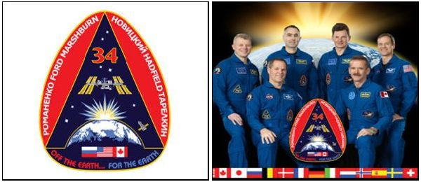 Expedition 34 - Soyouz TMA-07M Planch86