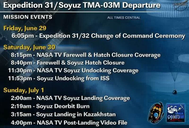 Expedition 31 - Soyouz TMA-04M Tma-0310
