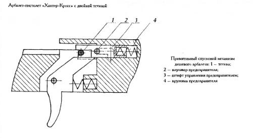 [Pistol Crossbow] Trigger design Trig_b11