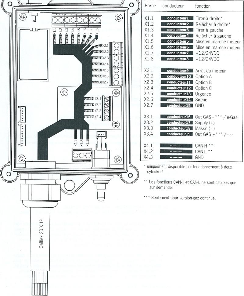 RADIO COMMANDE PLANAR V4 FORESTIER Numari19