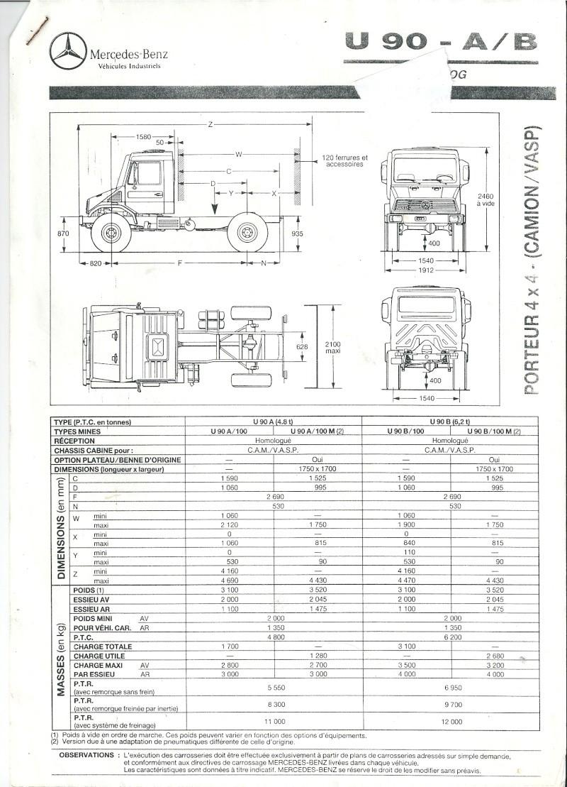 Unimog U90 Numari40