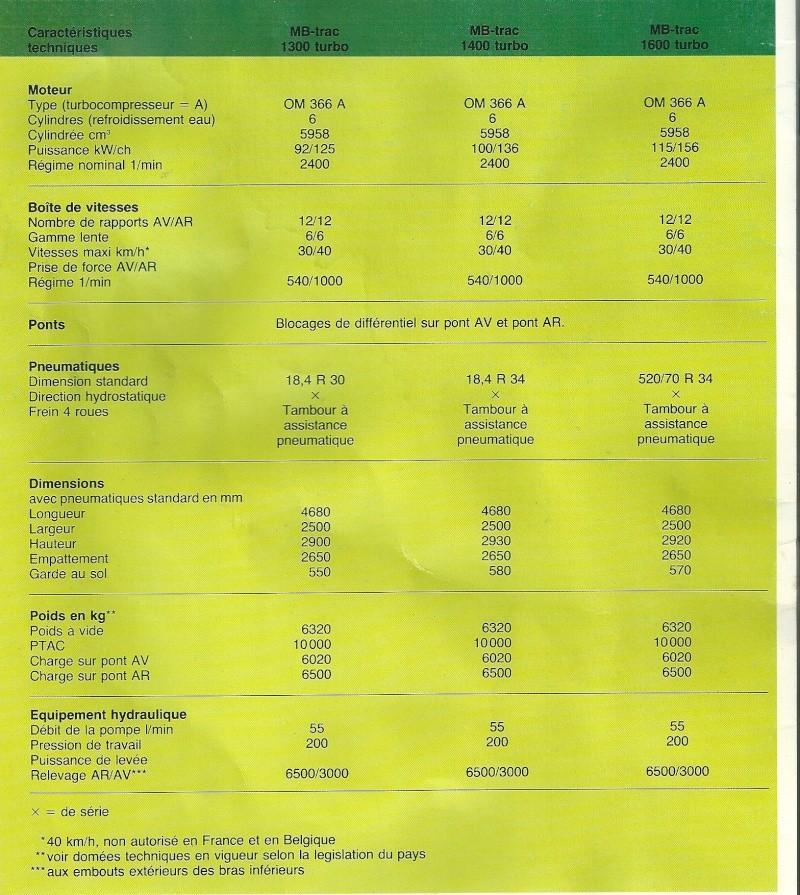 MB Trac 1400 - Page 2 Numari83