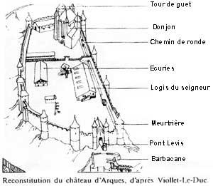Chateau d'Arques 3d Plan_a10