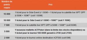 ACF Poker: Challenge World Poker Tour Grand Prix de Paris Acrf-p10