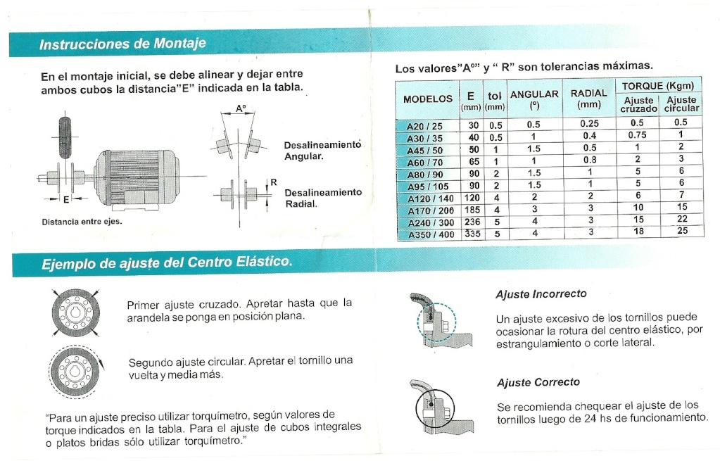 GUMMI Escane65