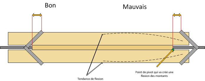 """Réalisition de """"chevron"""" pour une presse Dessin11"""