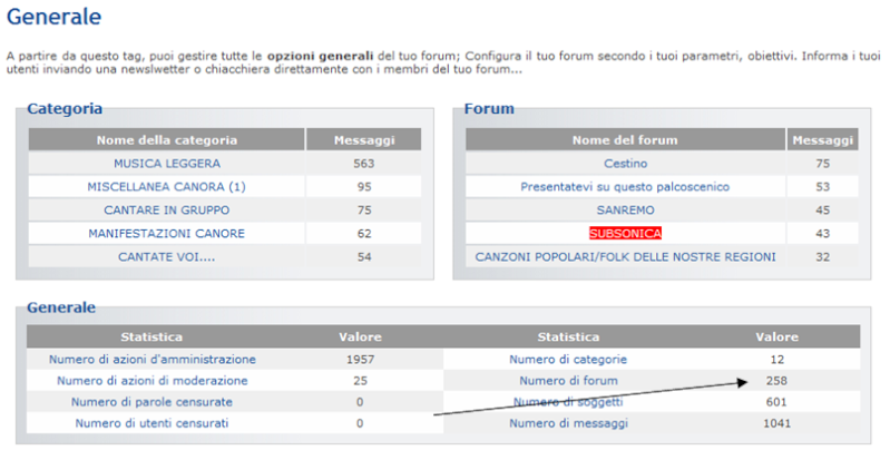 Limiti Categorie - Forum Nrmaxc10