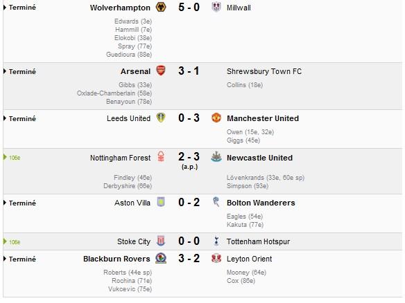League CUP League11