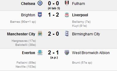 League CUP League12