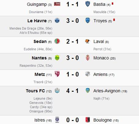 Ligue 2 Journée n°15 Ligue_33