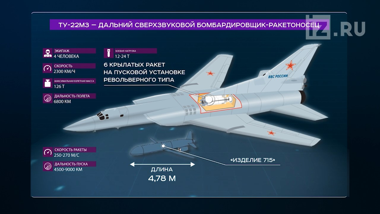 Tu-22M3: News - Page 29 09763610