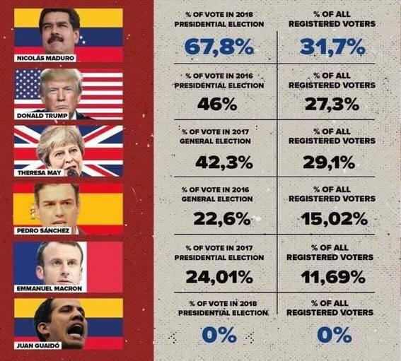 Venezuela crisis - Page 26 51472110