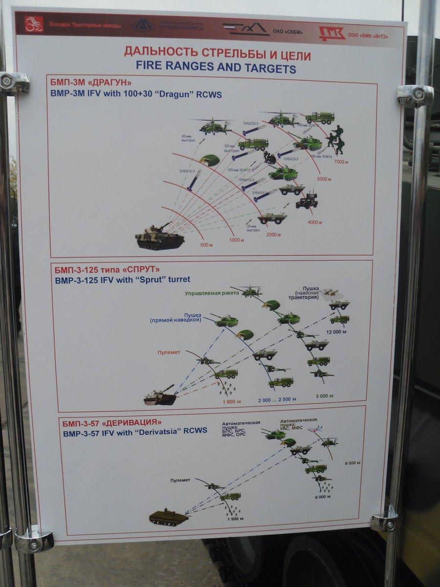 2S38 Derivatsiya-PVO 57-mm AAA SPG - Page 15 Djrbog10