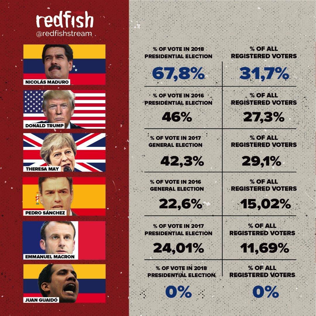 Venezuela Εconomic Situation - Page 2 Dyjsbz10