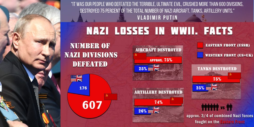 WW II discussion - Page 6 Ebrywq10
