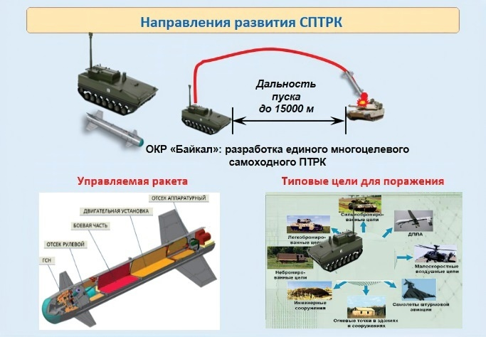 Russian Helicopter ATGMs - Page 8 Ewr5e412