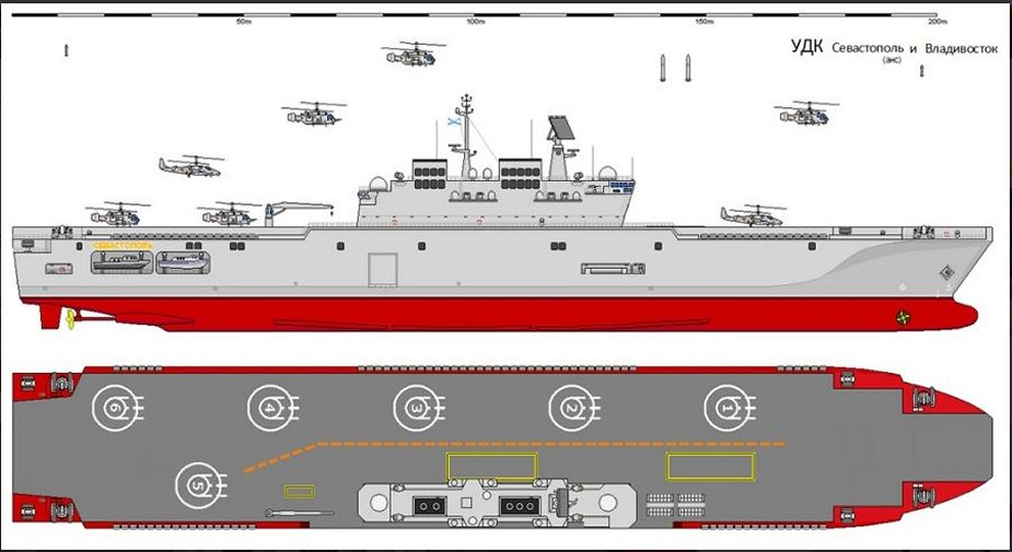 Universal landing ships for Russian Navy - Page 11 Russia10