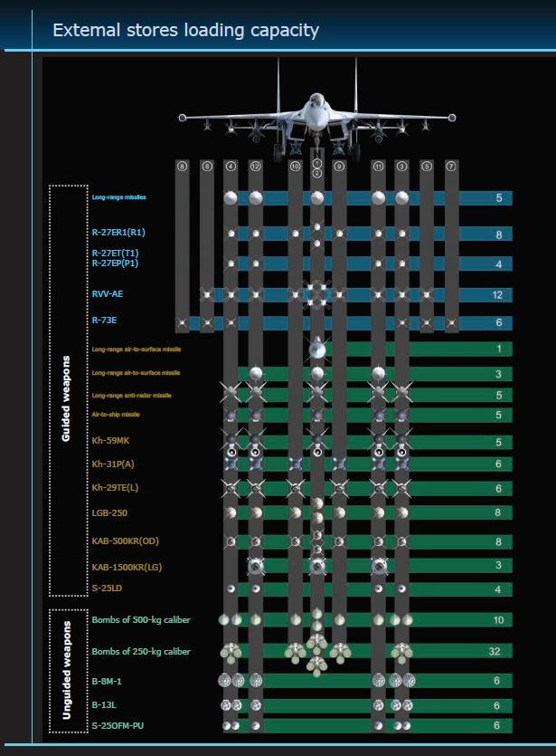 Su-35S: News - Page 37 Weapon10