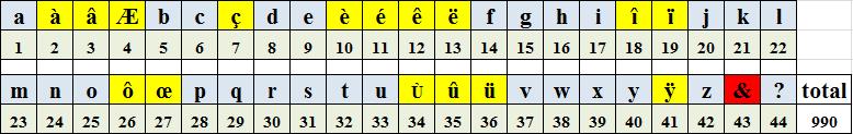 L'ALPHABET DES DIEUX - Page 2 Encoda10
