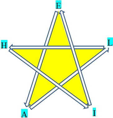 La Prophétie de la Symétrie Miroir - Page 6 Gematr10