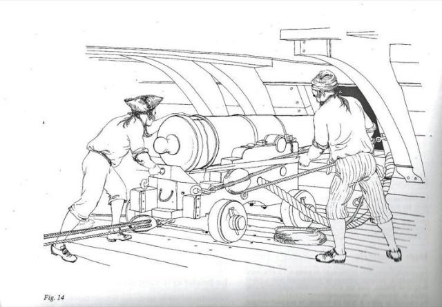 Poste de combat du canon de 36 du V74 canons, echelle 1:24 - Page 14 Servan10
