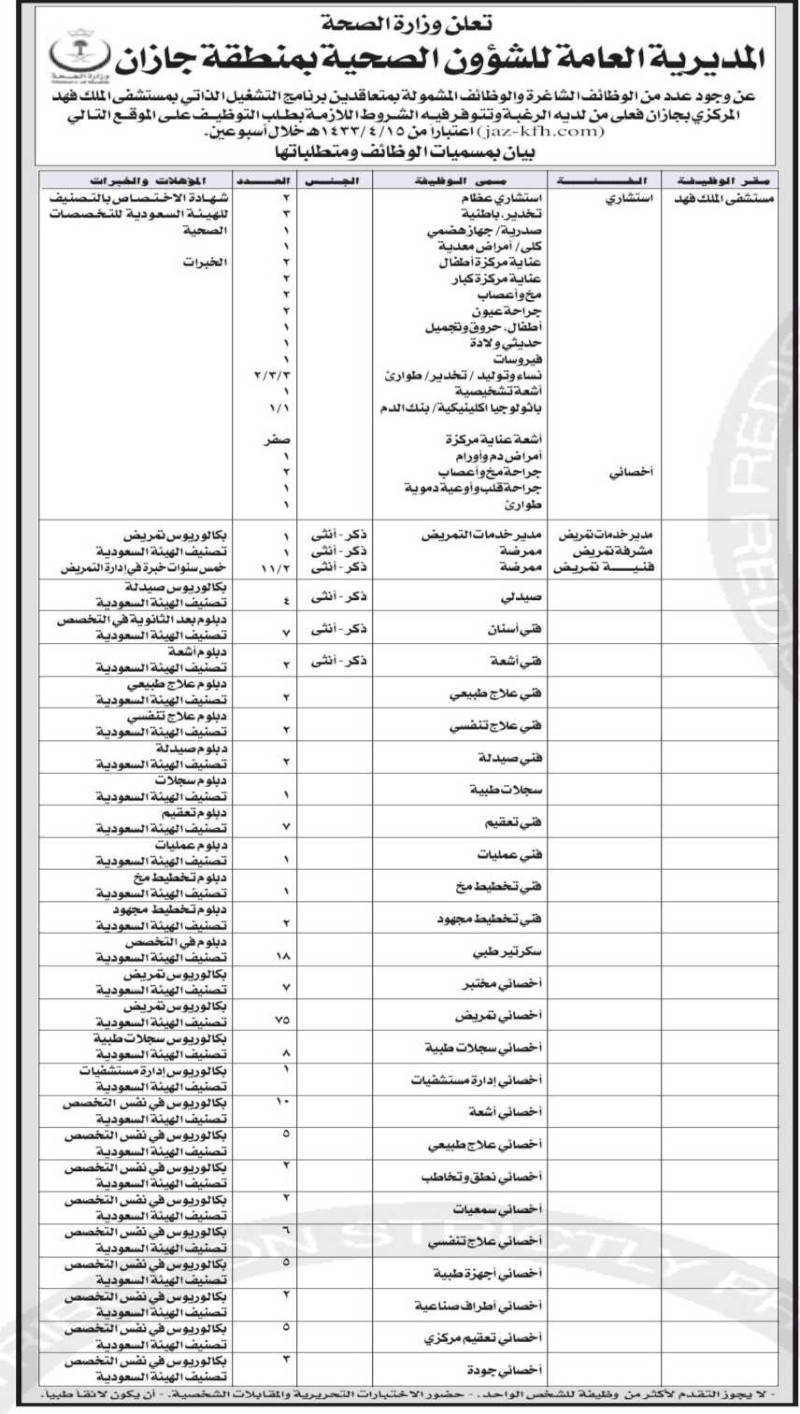 مطلوب اطباء للعمل بمديرية الشئون الصحيه بالسعوديه A1003-30
