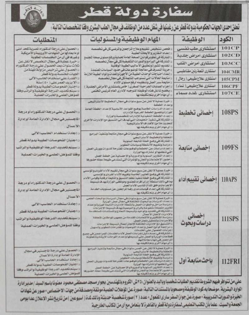 مطلوب اطباء للعمل بقطر عن طريق السفاره القطريه بمصر K1001282
