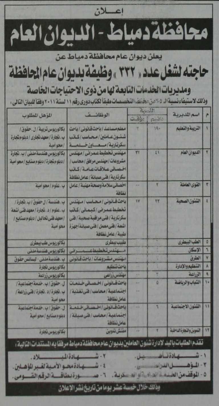 مطلوب كيميائيين للعمل بديوان عام محافظة دمياط (وظائف حكوميه) K1004-38
