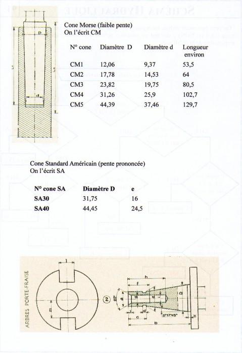 Dimensions des cônes (morse & ISO + Bxx/DIN 238) T_cone11