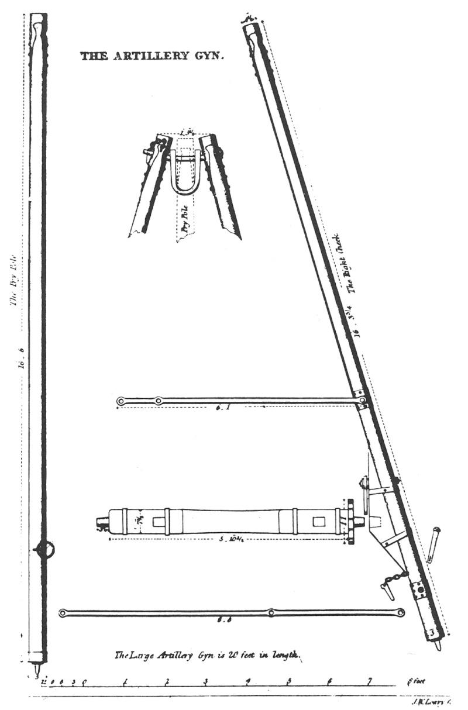 Chèvre d'artillerie - Page 4 Chavre15