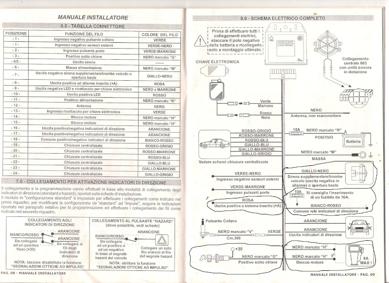 chiarimenti per montaggio allarme gemini 863 su punto 00110