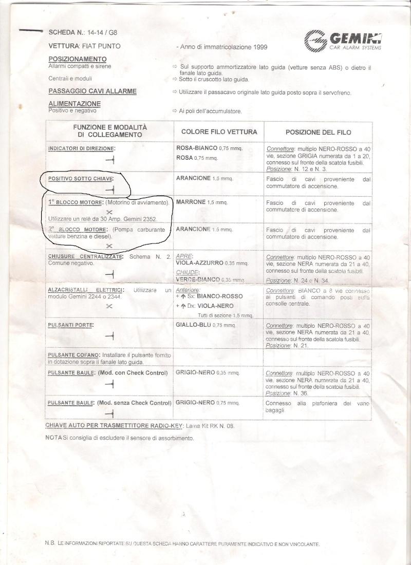 chiarimenti per montaggio allarme gemini 863 su punto - Pagina 3 00210