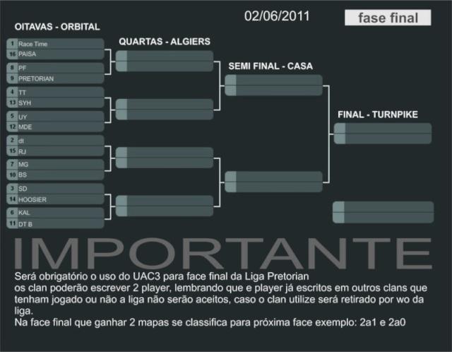 Pretorian league - Oitavas de final Tabela10