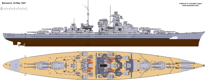 Costruisci la Bismarck Collezione  Hachette in Edicola Bism4211