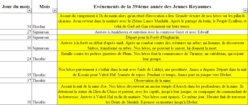 Elric  : part three - par Mouk - Page 5 39410