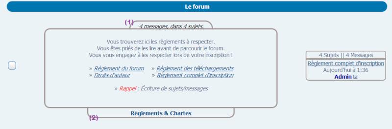 Inverser titre du forum et x messages dans x sujets Src210