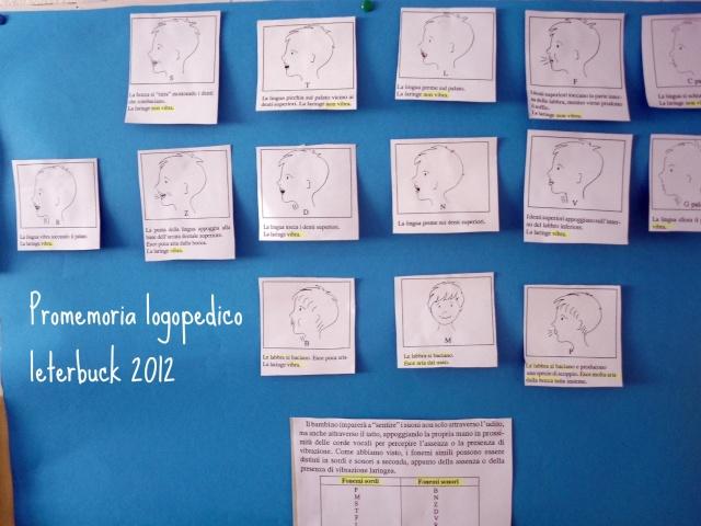 Lavoretti vari; unità didattiche di scuola primaria; esperienze di programmazione individualizzata Sdc13010