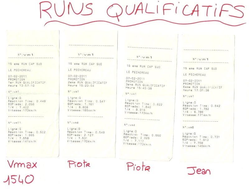 RUN CAP SUD, Championnat de France Dragster – 2 et 3 juillet - Page 5 Numari12
