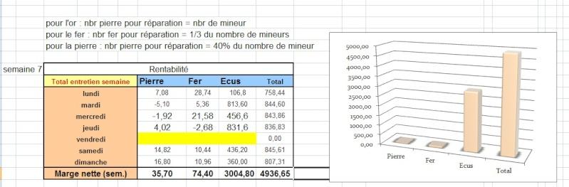 Bilans du Conseil Ducal - Page 3 Bilan130