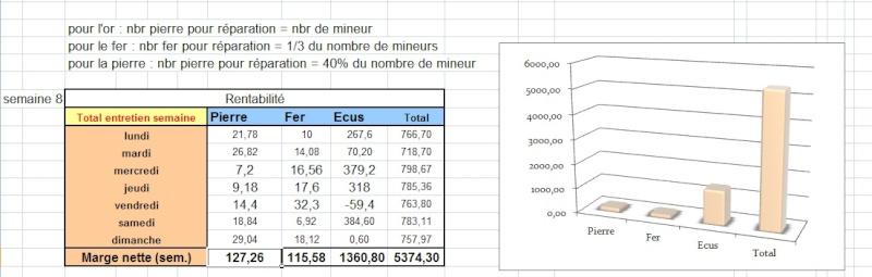 Bilans du Conseil Ducal - Page 3 Bilan131