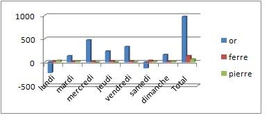 Bilans du Conseil Ducal - Page 3 Sans_t10