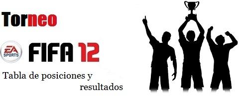 Final Torneo FIFA12 Torneo11