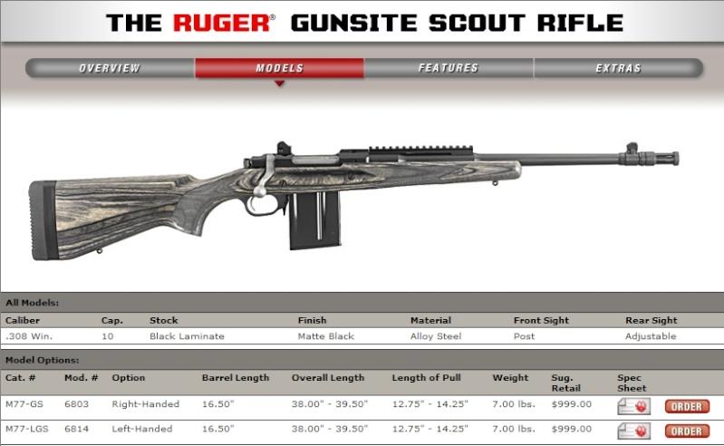 Que pensez-vous de la nouvelle Ruger M77 Scout ?