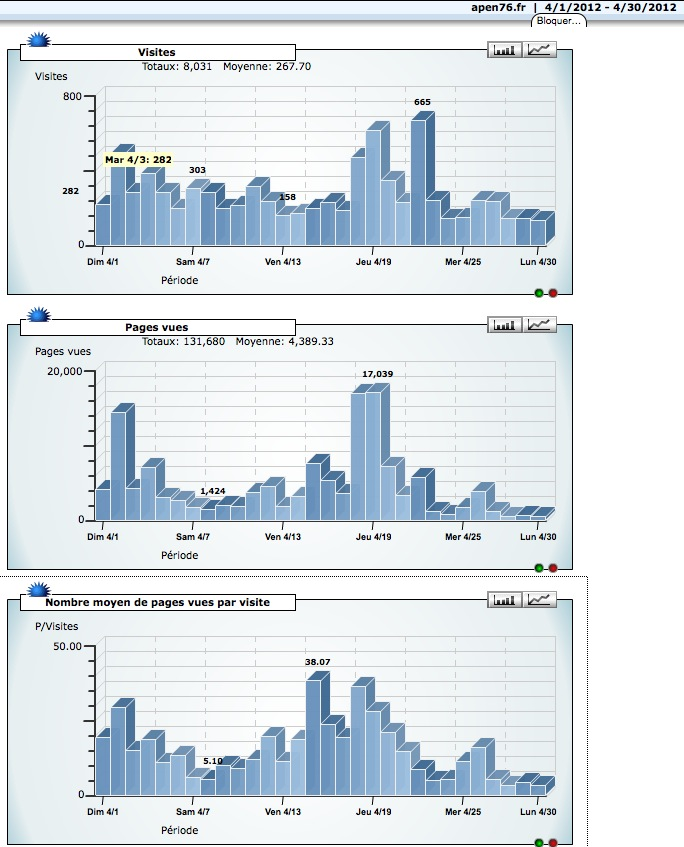 ( SITE APEN)  : pour archive / Stats mensuelles  (rub. à transférer sur site): Captur19