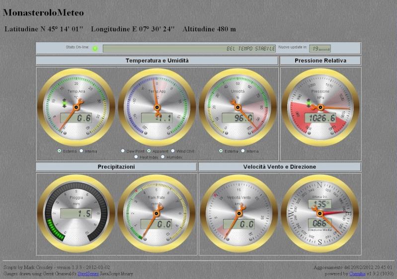 cumulus - Cruscotto Meteo per cumulus da inserire sul sito Immag123