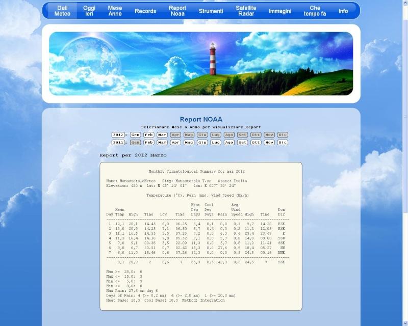 Sito dinamico per cumulus  - Pagina 2 Immag140