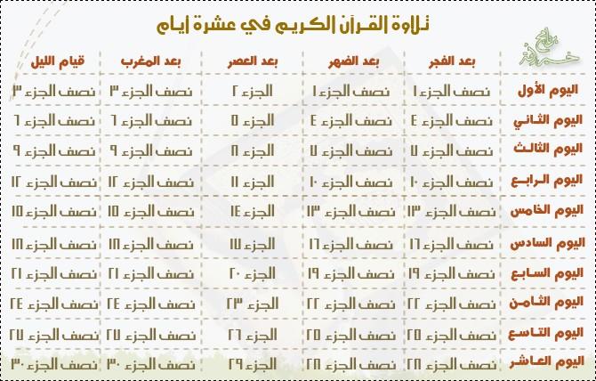 جداول لختم القرآن في رمضان 20154410